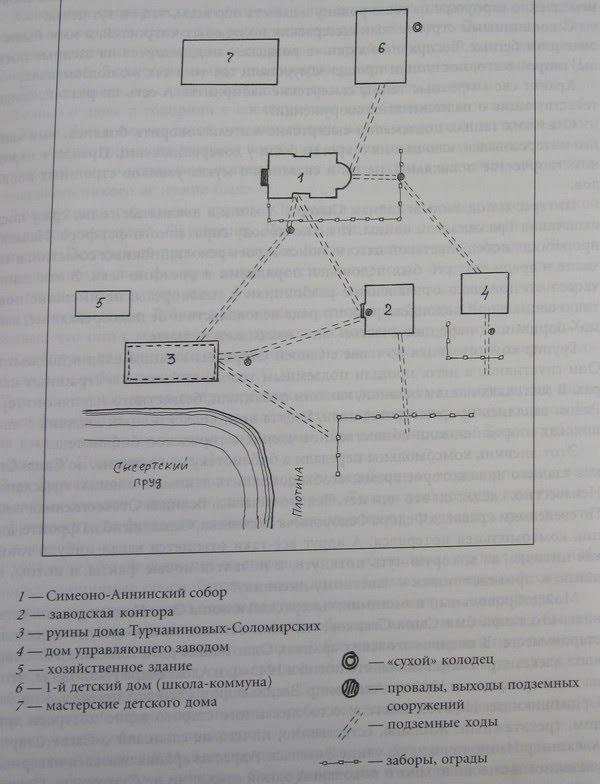 Схема подземных ходов г. Сысерть Фото из книги В.М.Слукина «Тайны уральских подземелий»