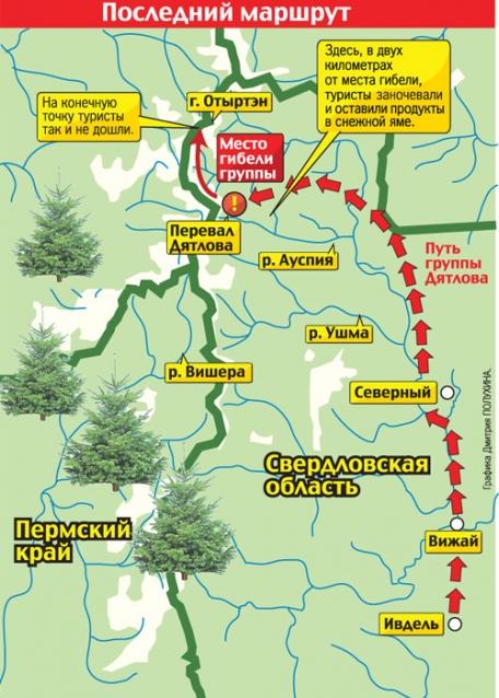 Карта похода группы студентов Дятлова