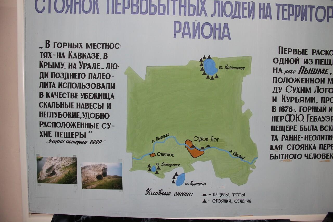 Краеведческий музей, Сухой Лог, Свердловская область