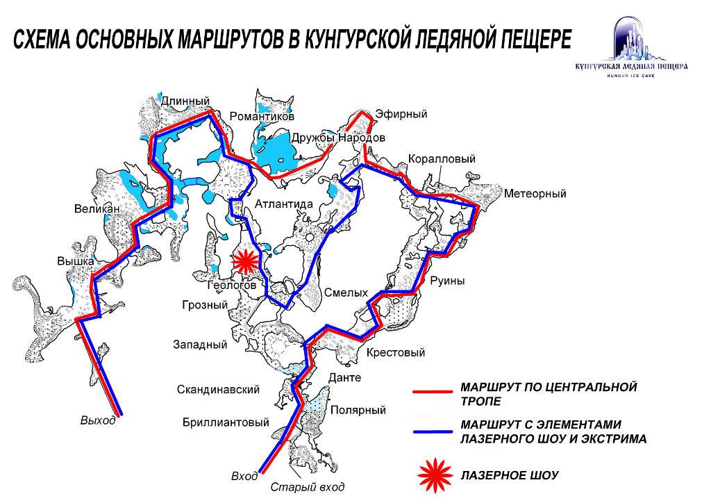 Схема Кунгурской пещеры