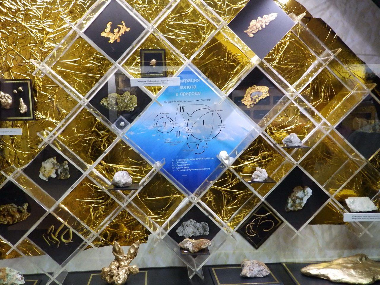 Березовский музей золота, Свердловская область