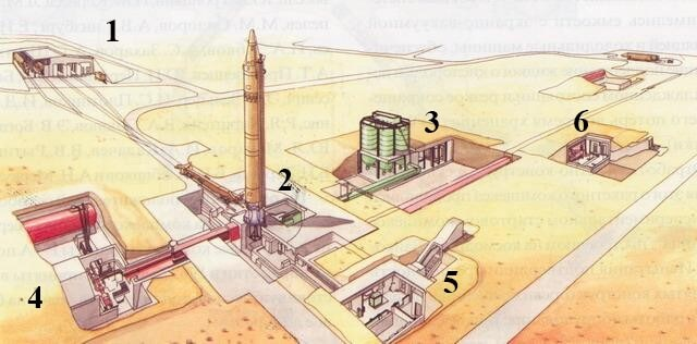 Заброшенная ракетная база «Долина» под Тюменью