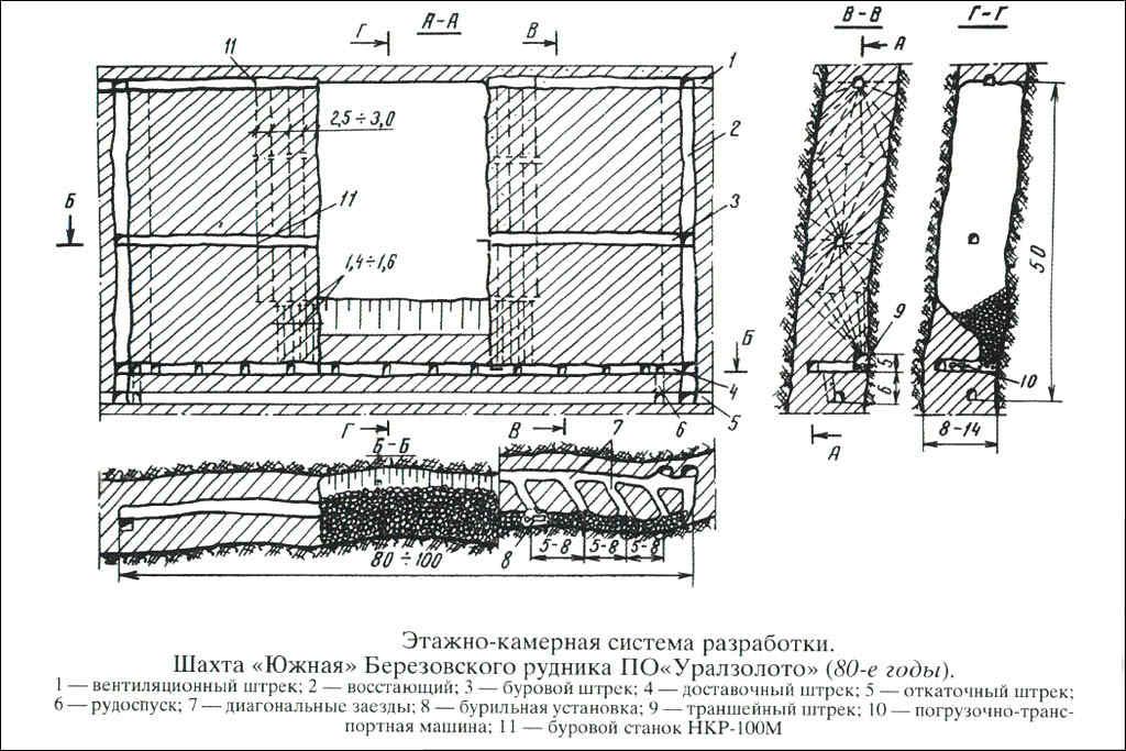 shahta-yuzhnaya18