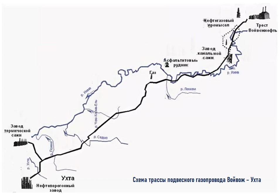 Ухта, газопровод