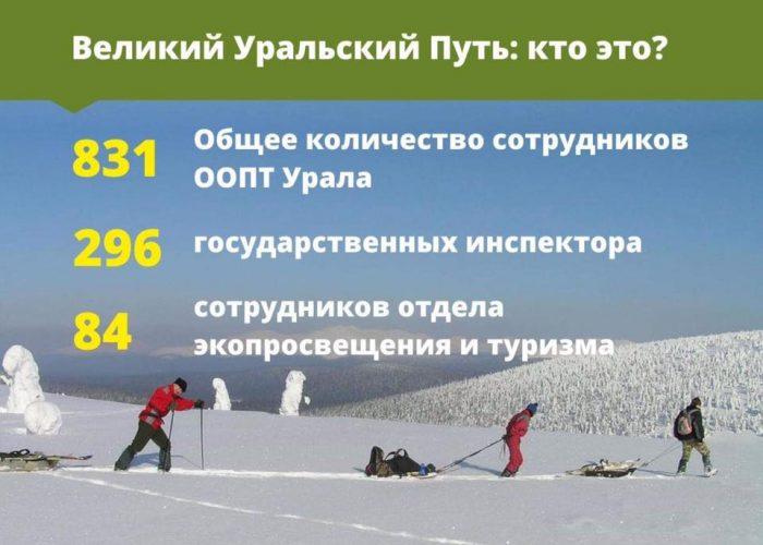 Великий Уральский Путь